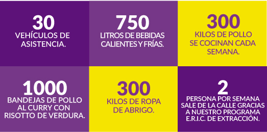 Datos Vida Solidaria Argentina